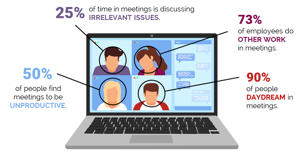 Problem-with-Online-Meetings-1000