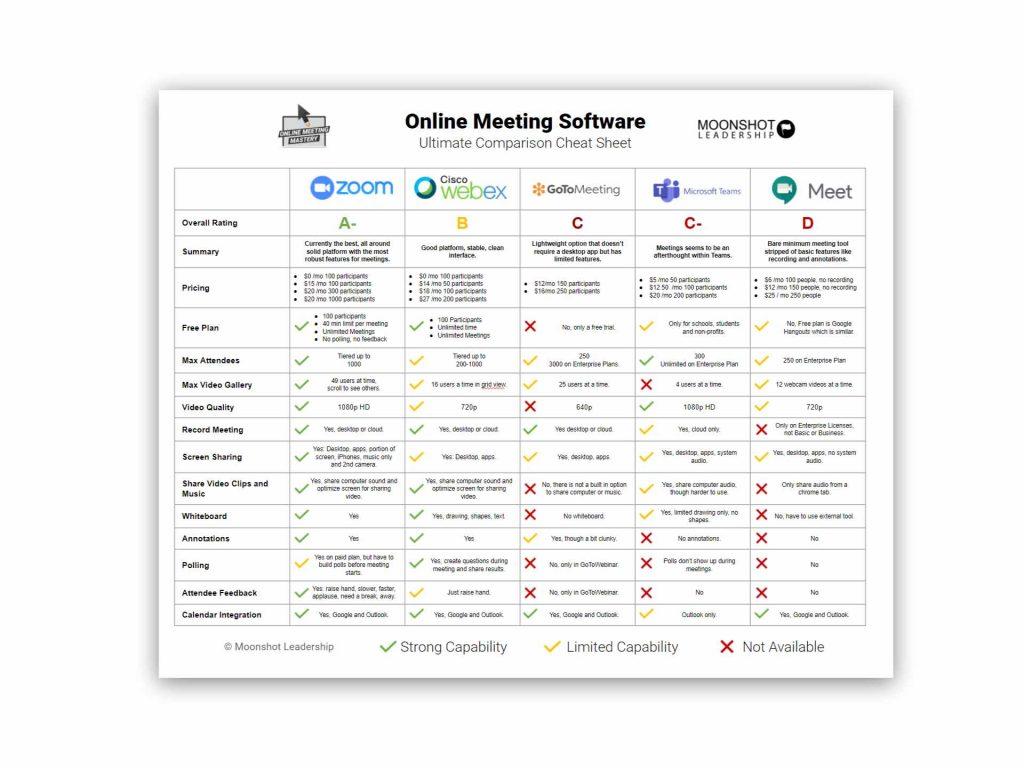 Online-Meeting-Software-Comparison-Cheat-Sheet
